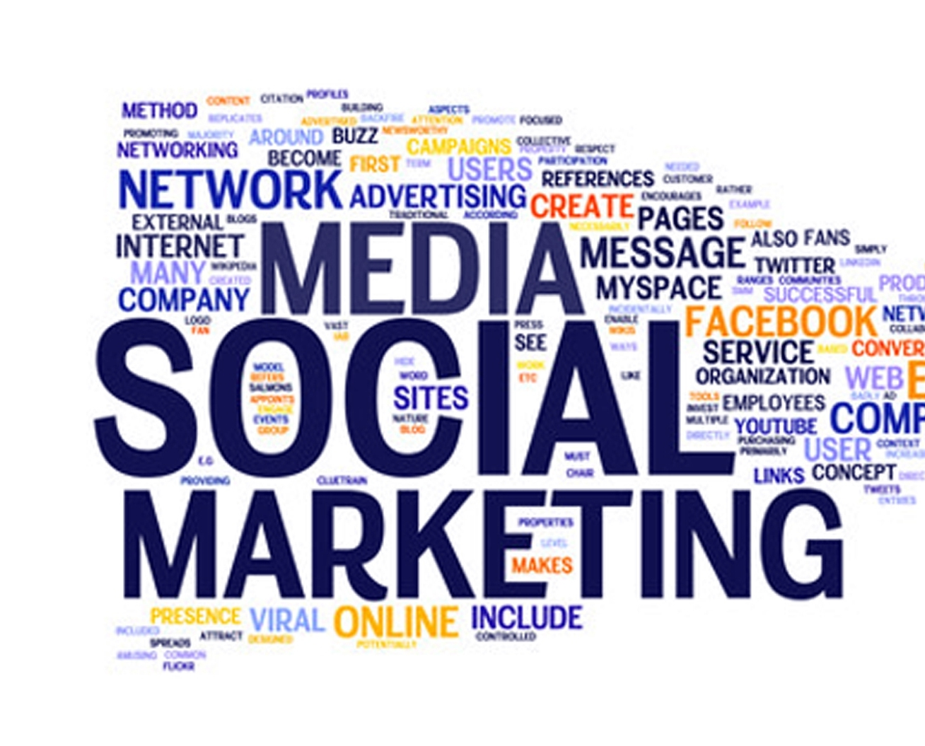 Social Media for Business to Business Companies