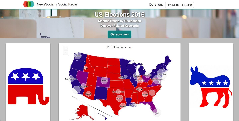 SocialRadarElections